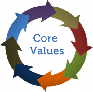 3 essential core values for your church